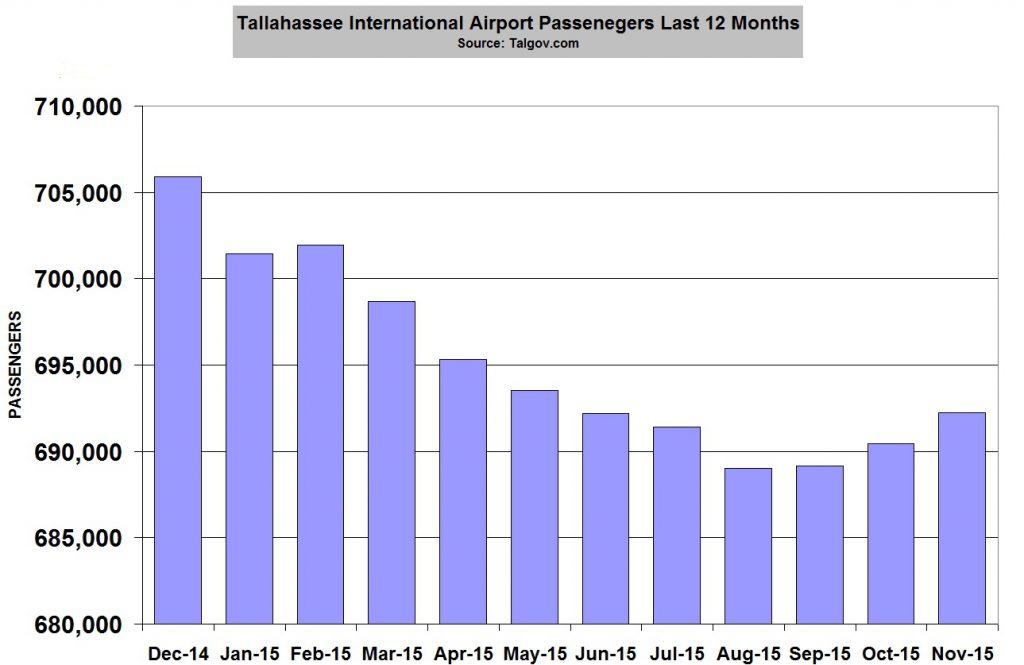 AIRPORT11152